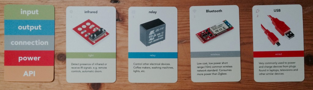 Know cards, internet of things playing cards